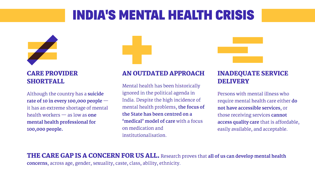 Mental Health Care campaign